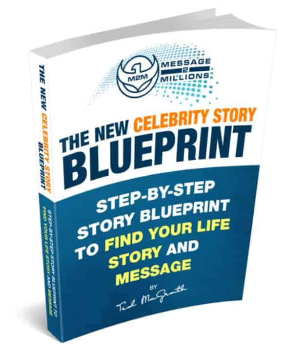 What Is The Blueprint? | Two Of My Top Marketing Strategies That Earned Millions