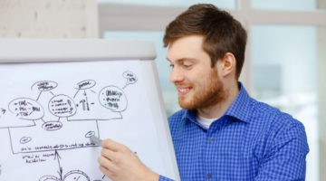 7 Sales Conversion Mistakes To Avoid ASAP