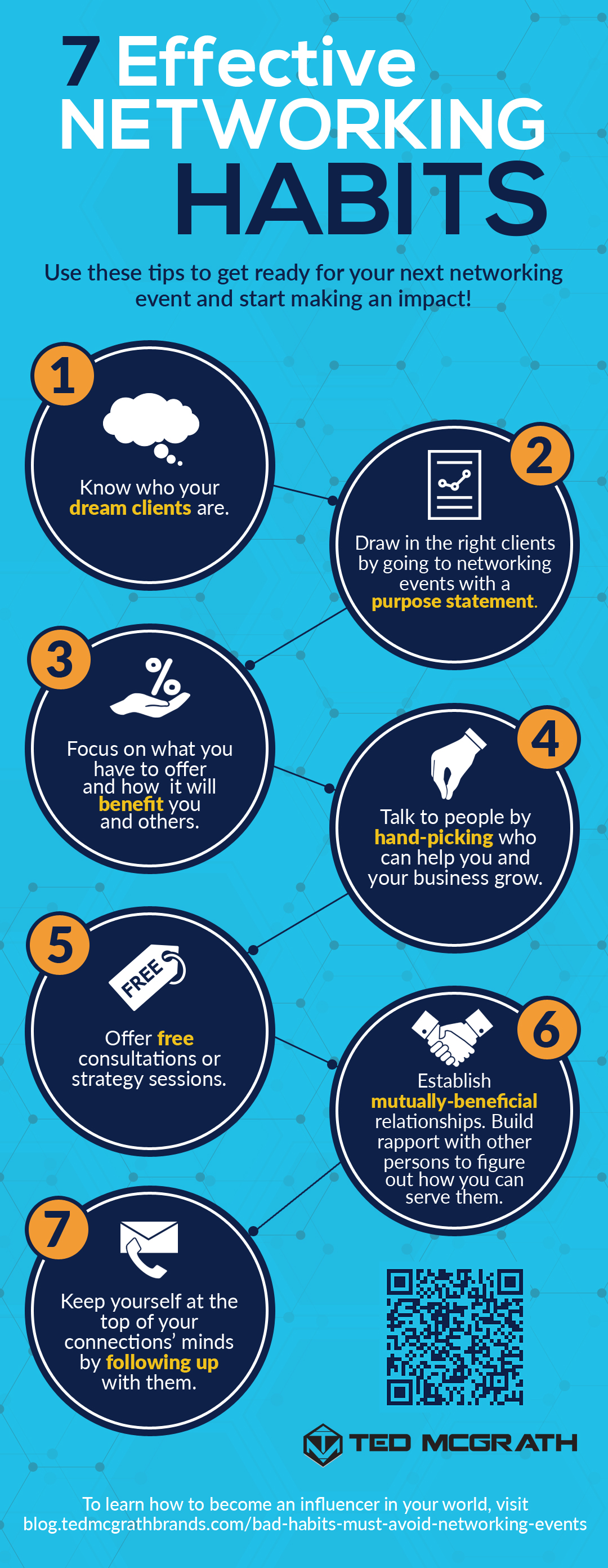 infographic | 7 Effective Networking Habits