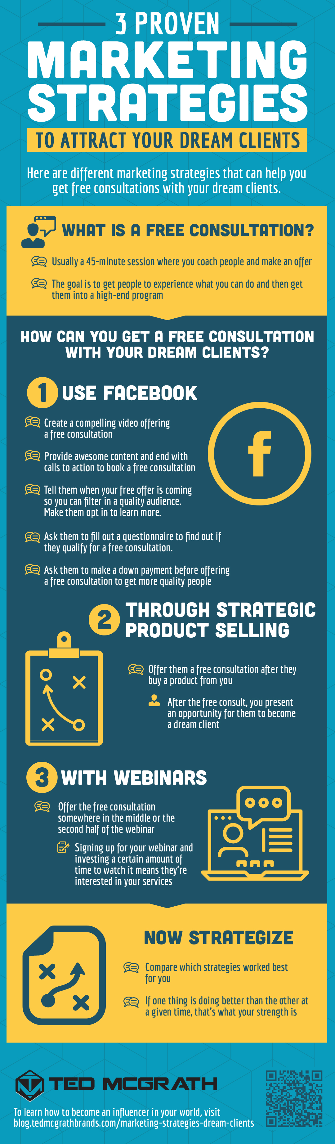 infographics | 4 Proven Marketing Strategies To Attract Your Dream Clients